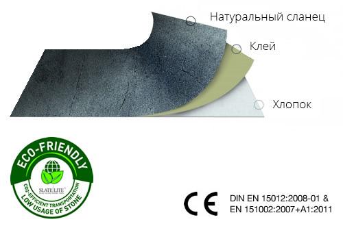 Состав каменного шпона EcoStone