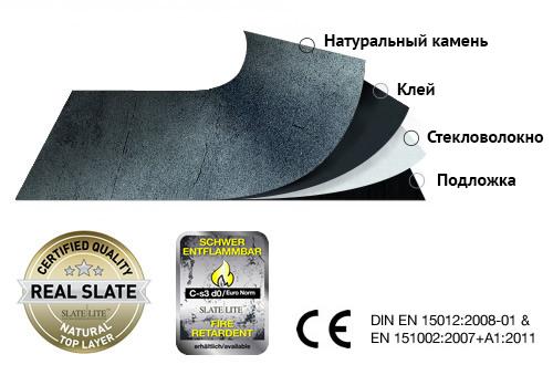 Состав материала каменный шпон Slate Lite