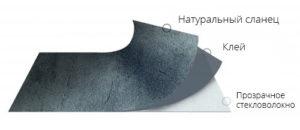 Состав прозрачного каменного шпона Translucent